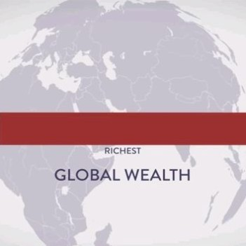 Global Wealth Inequality