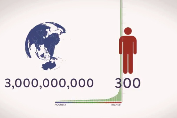 Global economic inequality video