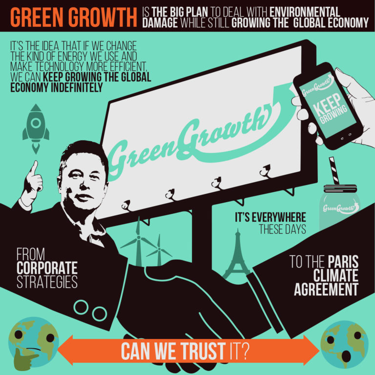 Green Growth Infographic 1